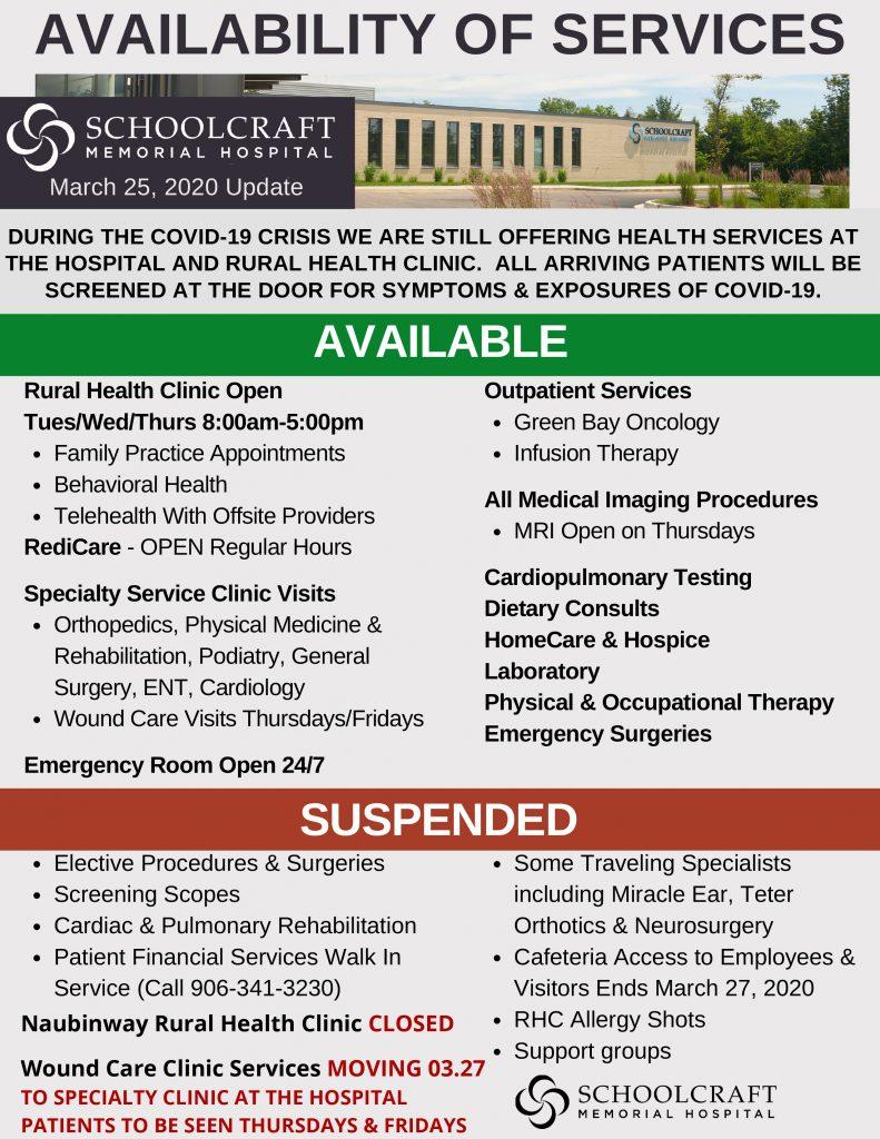COVID-19 Service Closures